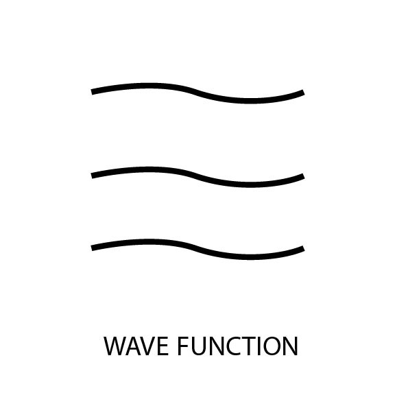 WaveFunction
